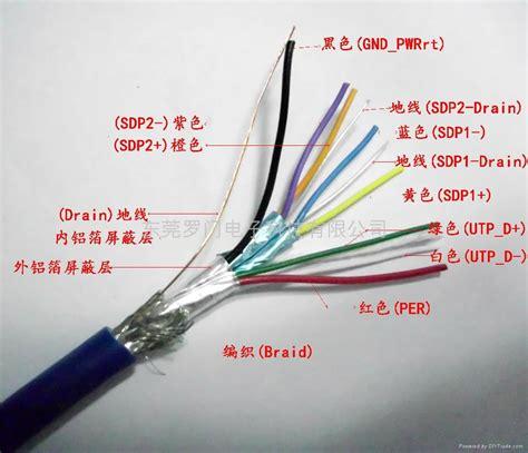 usb3 0 am micro bm screw type cable wy usb3 0 040