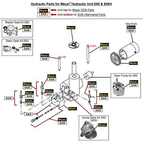 meyer  eh hydraulic pump parts diagram buy parts