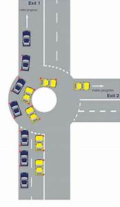 All About Roundabouts