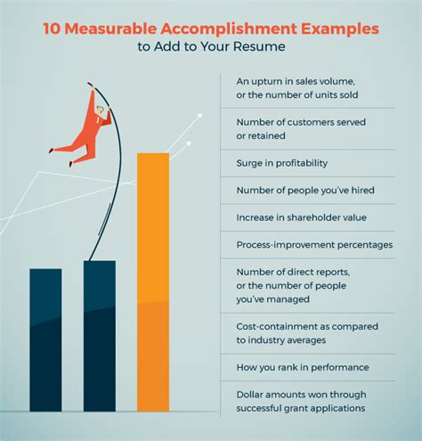 Resume Highlights Exles by Accomplishment Words For Resume 28 Images Resume