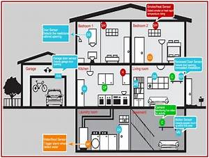 Adt Wireles Alarm Diagram