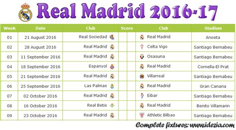 real madrid fixtures results cavpo