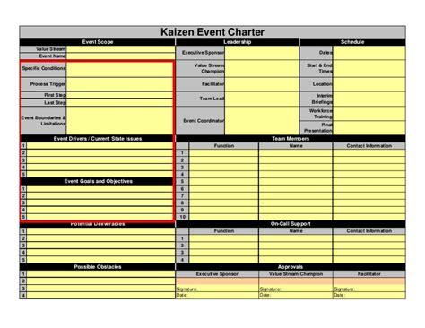 kaizen event charter event scope