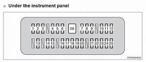 International 4300 Fuse Box Panel Diagram