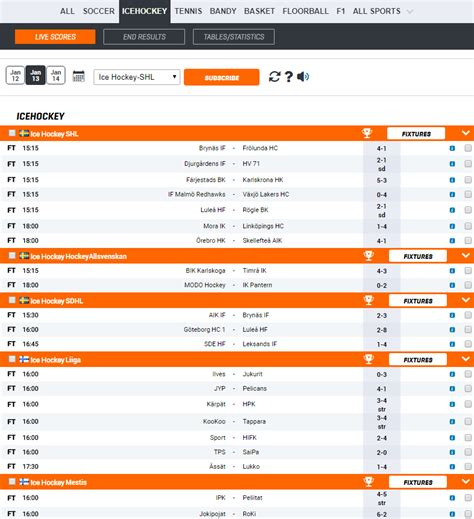 This is your resource for all kind of livescores, including big range of stats. Livescore ,Sports data API , Results , Fxitures , Sports ...