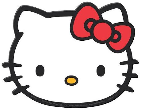 Kandeejcom Cute Hello Kitty Nails. Free Printable Raffle Ticket Template. Temple University Graduate School. Avery Binder Spines Template. Photo Templates Free. Simple Template For Invoicing. College Graduation Cap And Gown. Free Eviction Notices Template. 2 5 Inch Circle Template