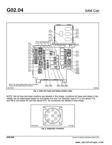 Back Up Alarm Wiring Diagram Freightliner M2 by Freightliner M2 Fuse Panel Location Wiring Diagram And