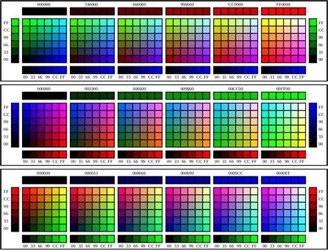 fileweb color chartssvg wikimedia commons
