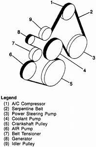 2003 Chevy Venture Serpentine Belt Diagram
