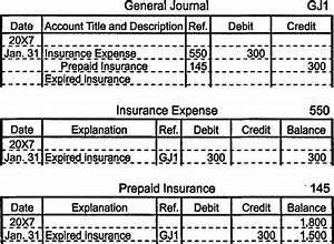 Prepaid Expenses Expensive Being A Landlord Journal Entry