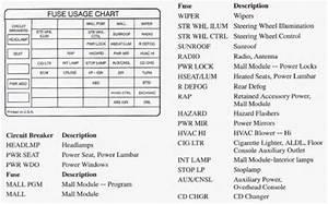 95 Pontiac Grand Prix Se Fuse Box Diagram