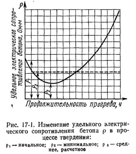 Эксплуатационные затраты тепловой энергии . Архив С.О.К. 2012 . №11