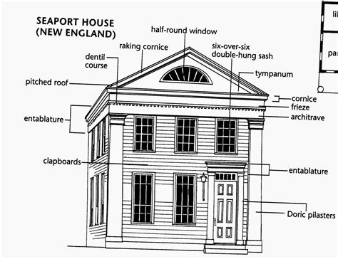 Cornice Definition Architecture by Image Result For Architecture Cornice Architecture