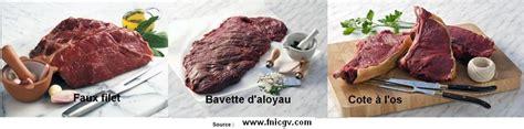 spécialité lyonnaise cuisine recette chevaline cuisine des gones cuisine lyonnaise