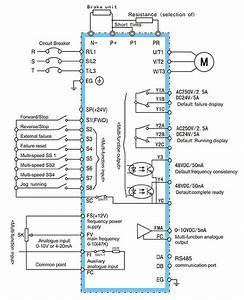 220kw Frequency Inverter 380v 415v 480v 575v 690v 3phases