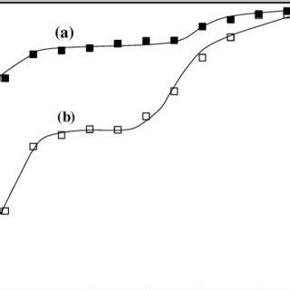 electrical  flow circuit   measurement  electrochemical  scientific diagram