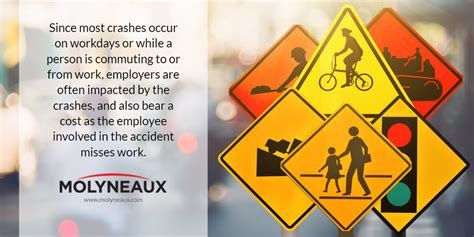 Ten steps to improve the traffic safety of your employees ...