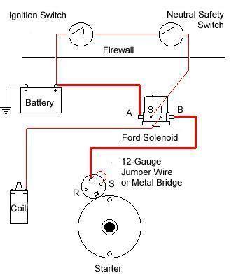using ford solenoid to bypass starter solenoid corvetteforum chevrolet corvette forum discussion