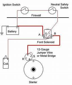 1971 Ford Starter Solenoid Wiring Diagram Schematic : fusible link power top relay starter relay ~ A.2002-acura-tl-radio.info Haus und Dekorationen