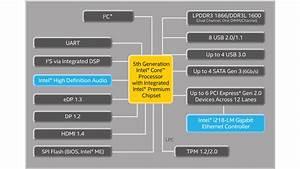 5th Gen Intel U00ae Core U2122 Processors  Mobile U   Specifications