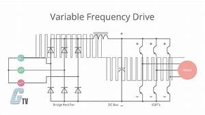 What Is A Variable Frequency Drive  Vfd
