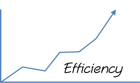Increased Efficiencies - Beacon - Miles33 - Miles33