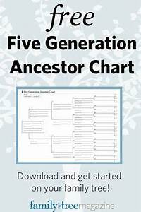 Free Forms  Five Generation Ancestor Chart