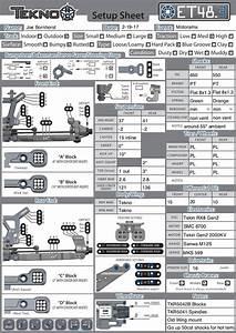 Tekno Rc Et48 3 Manual  U0026 Setup Sheet
