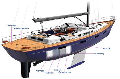 Aangroei Polyester Boot Verwijderen by Polyester Boot Verven 187 Verven En Verwijderen Coatings