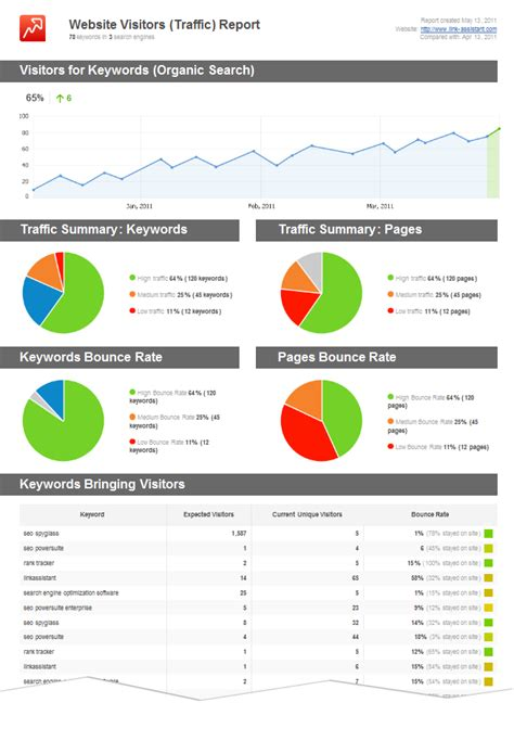 Seo Report Template by Link Assistant Unveils Brand New Seo Software Reports