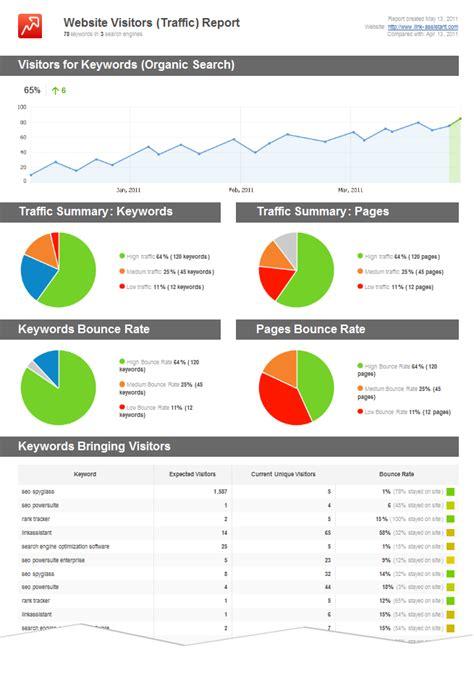 link assistantcom unveils brand  seo software reports