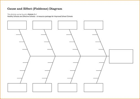 blank fishbone diagram template calendar templates