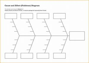 Blank fishbone diagram template online calendar templates for Fish bone analysis template