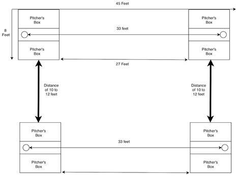 ultimate guide  cornhole rules  helpful diagrams
