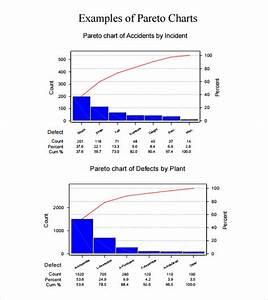 10 Sample Pareto Charts Sample Templates
