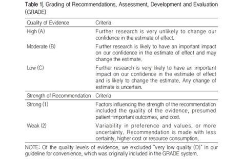 2013 대한간학회 C형 간염 치료 가이드라인 (1)