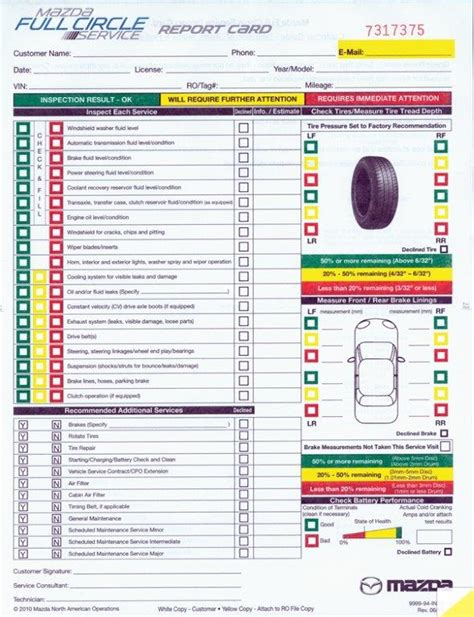 mazda multi point inspection form