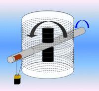 Виктор Шаубергер первым изобрел вихревой теплогенератор
