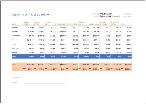 weekly sales activity report template  excel word