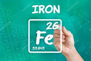 Chemical Symbol for Element Iron