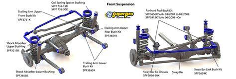 superpro master kit  jeep wrangler jk superpro