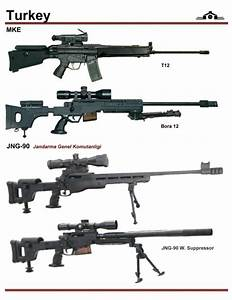 65 best images about Modern military weapons on Pinterest
