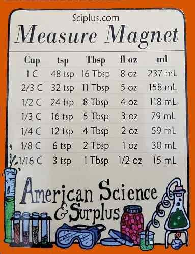 Magnet Kitchen Unit Measurements by Kitchen Measurement Conversion Magnet