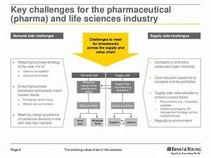 The evolving value chain in life sciences