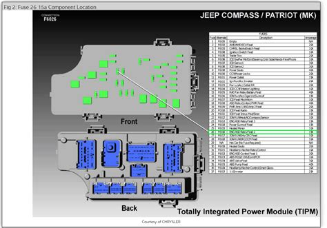 2011 Jeep Patriot Fuse Box Diagram by 2011 Jeep Compass Fuse Diagram Decor