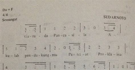 not angka lagu asal kau bahagia di pianika not angka pianika lagu garuda pancasila