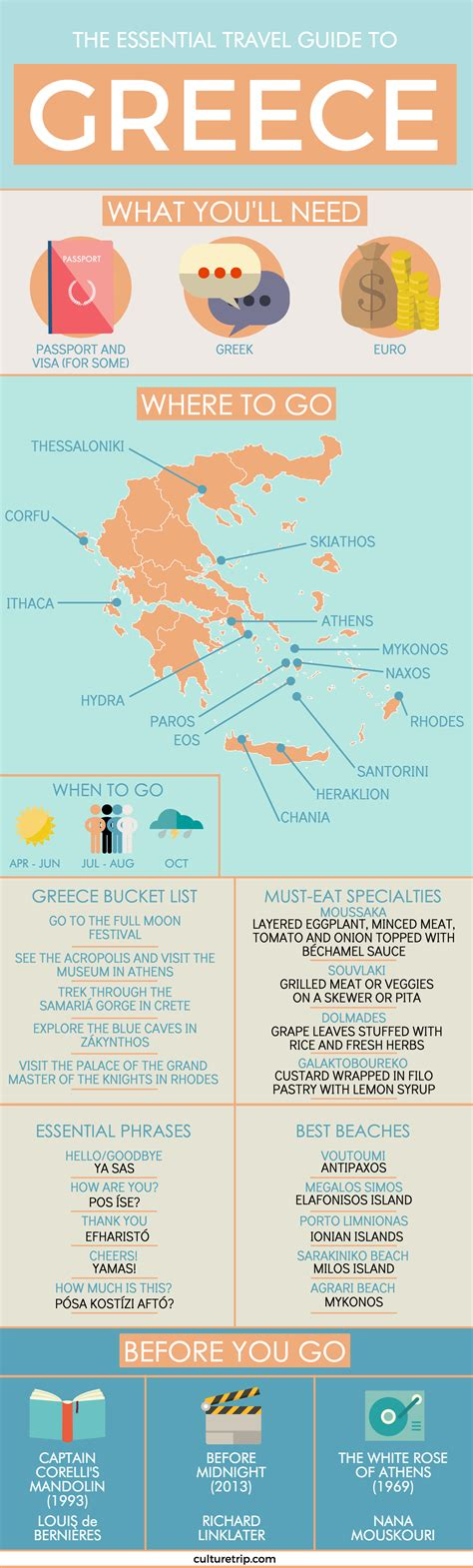 travel bureau the essential travel guide to greece infographic