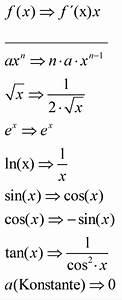 Ableitungen Berechnen : ableitungen berechnen ableitung von x bilden ableitungsrechner ~ Themetempest.com Abrechnung