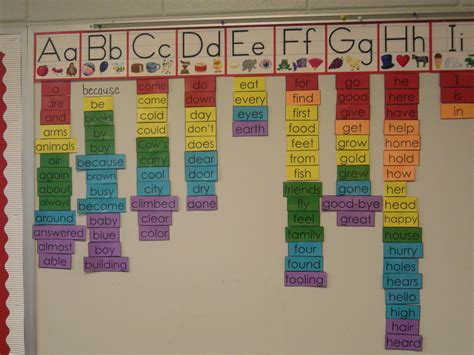 word wall f is for grade word wall