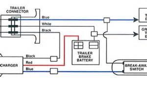 similiar trailer breakaway switch wiring diagram keywords trailer brake wiring diagrams besides nissan trailer wiring diagram